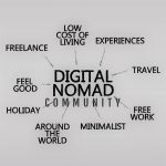 digital nomad community